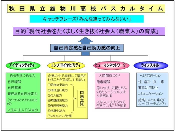 教育・学生生活Education/Campus Life